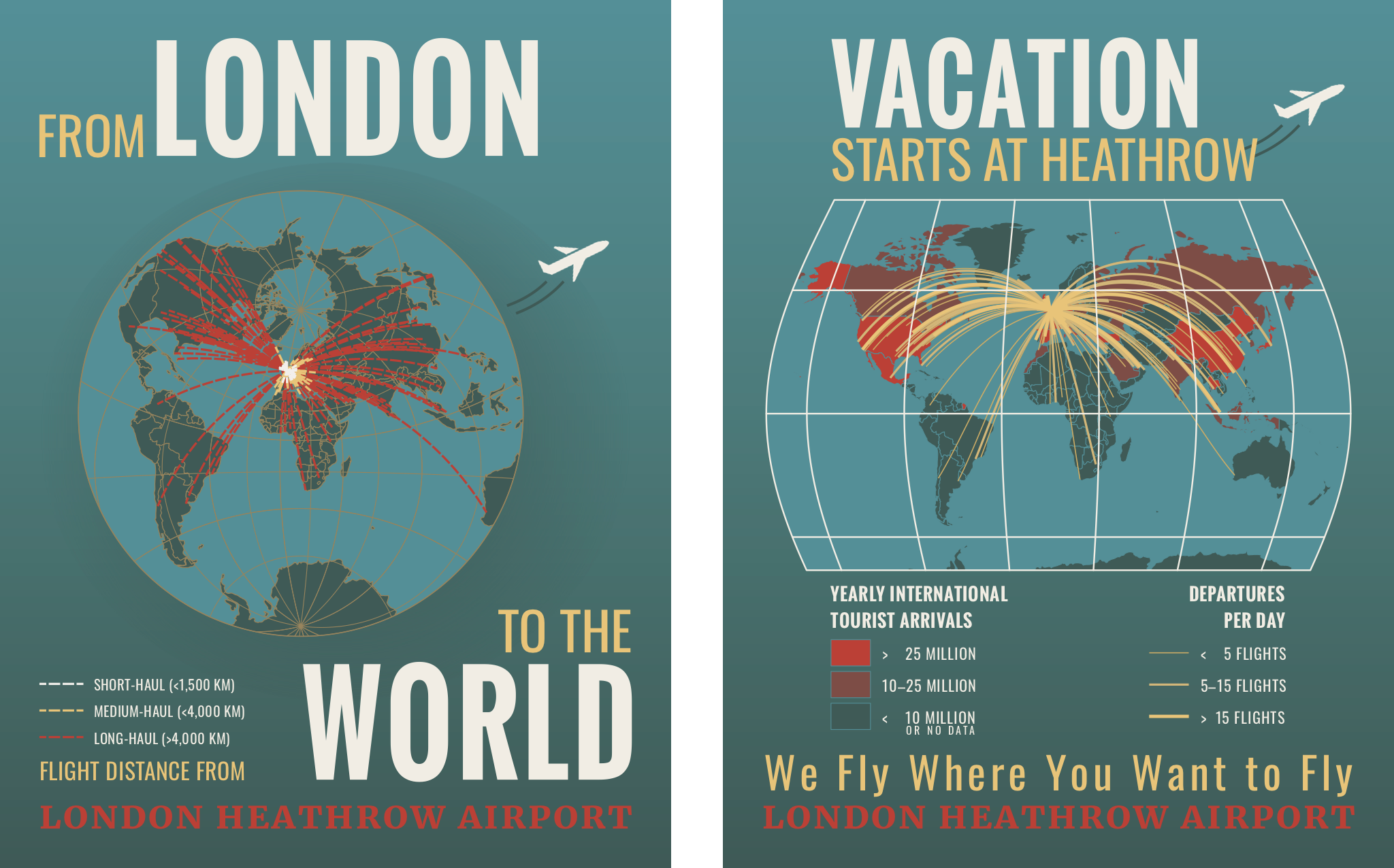 Two advertisements, each with a map showing flights departing London Heathrow Airport. The first depicts the distances of the flights, while the second highlights major tourist destinations.